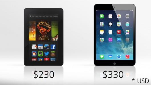 The Fire HDX undercuts the iPad mini by $100