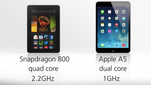 The Kindle Fire HDX's performance should blow the iPad mini's out of the water