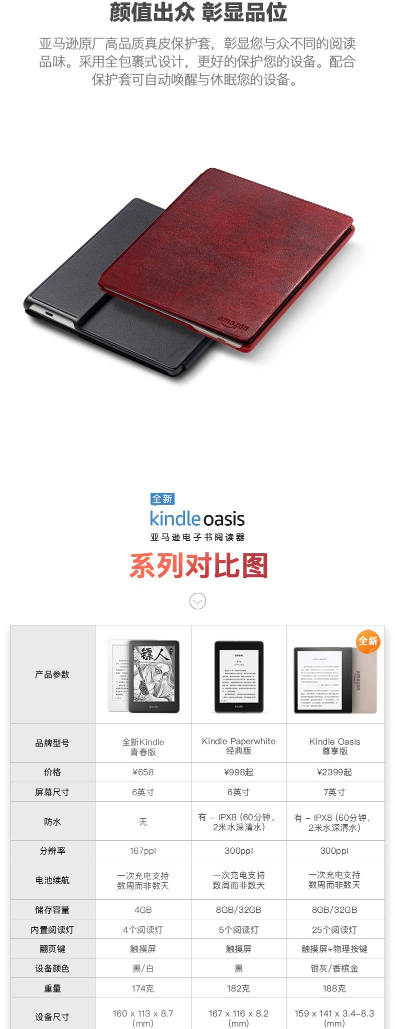 kindle oasis/paperwhite/new kindle比较